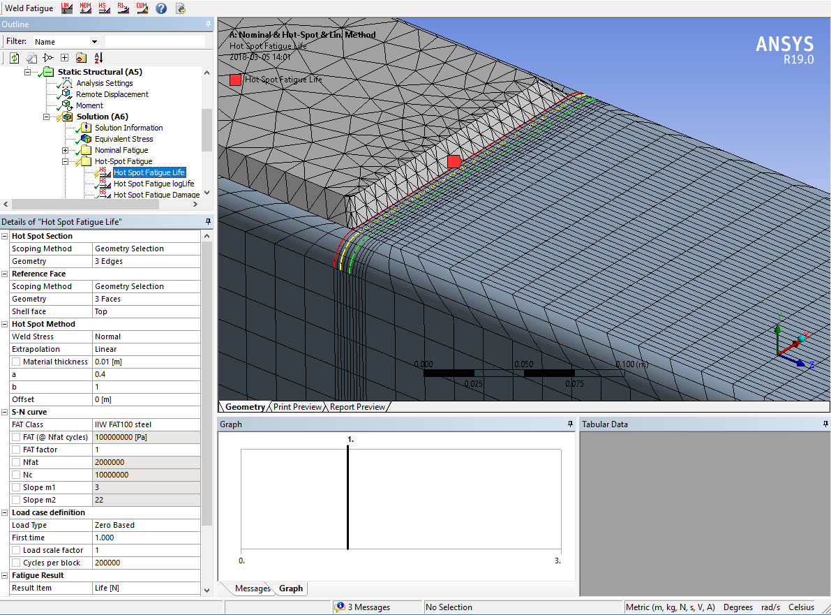 ANSYS Store Weld Fatigue